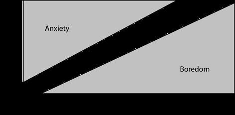 flow-channel_line